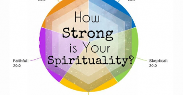 what is my spiritual ability what is my spiritual ability